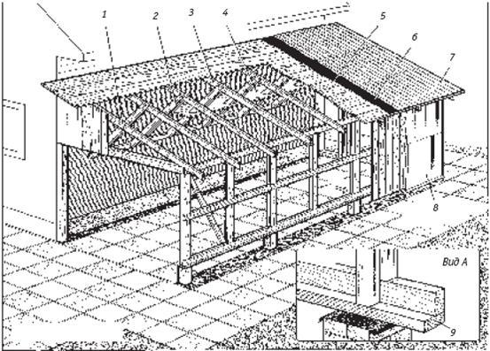 Каркасный гараж-пристройка: 1