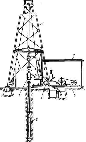 Схема буровой установки: