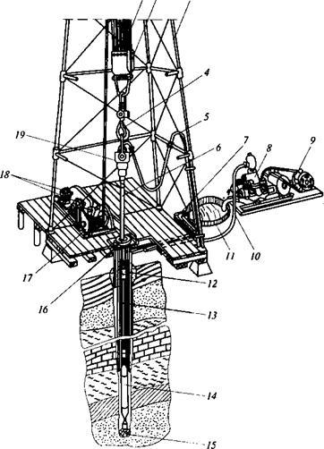 Схема буровой установки для
